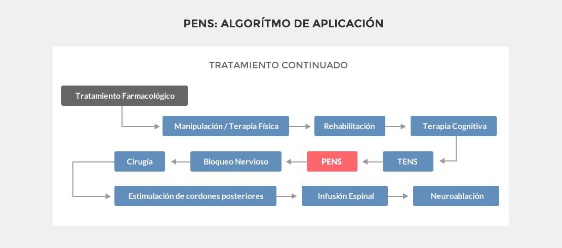 1_034_ESTIMULACION_ELECTRICA_PERCUTANEA_09