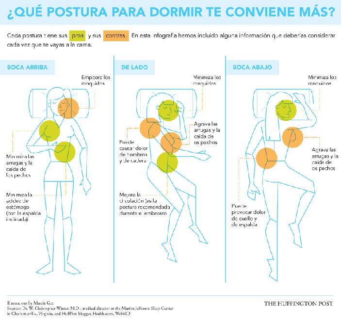 Las posturas para dormir más saludables.